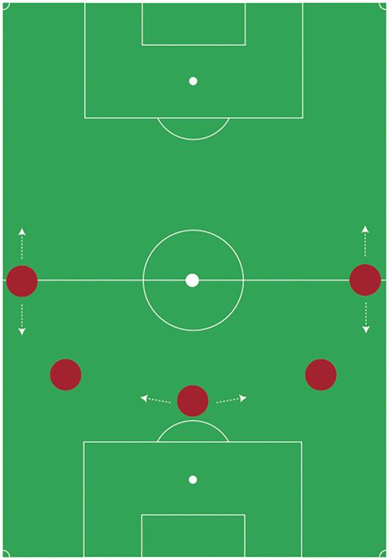 Under en landskamp for Frankrike på 1940-tallet, der Herrera spilte venstreback, så han at laget trengte en ekstra mann i forsvar. Han ba en lagkamerat ta over backplassen, og flyttet seg selv inn bak midtstopperne – til det som i dag kalles sweeper. Som trener bygget han taktikken rundt dette. En ekstra mann bak, frigjorde backene til å angripe.